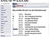 Ergebnisse einer Umfrage